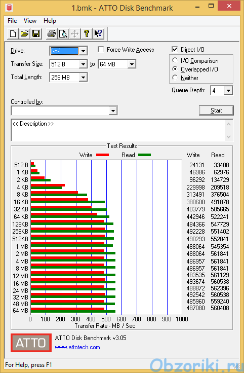 ATTO Disk Benchmark KingDian S400XT